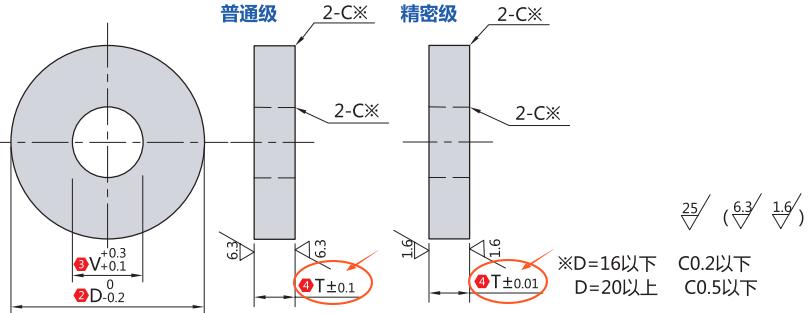 T(欢乐棋牌送6元)