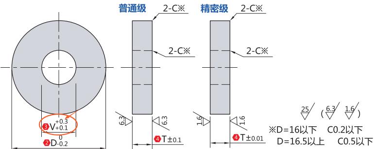 V(欢乐棋牌送6元)