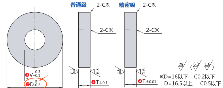 D(欢乐棋牌送6元)