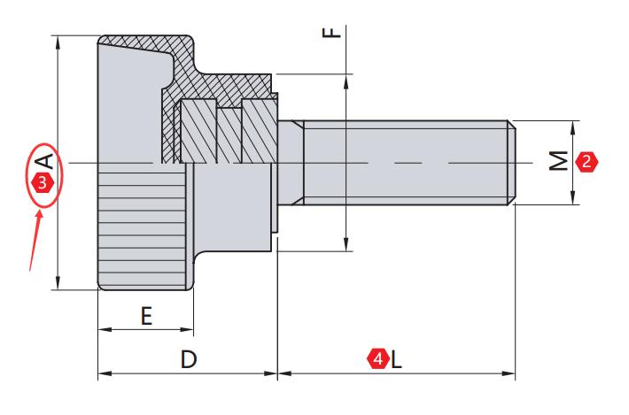 旋钮外径 A(mm)
