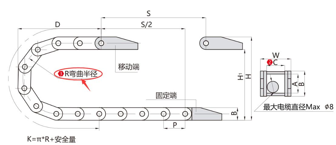 R弯曲半径(mm)