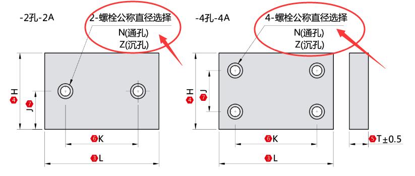 螺栓公称直径(mm)